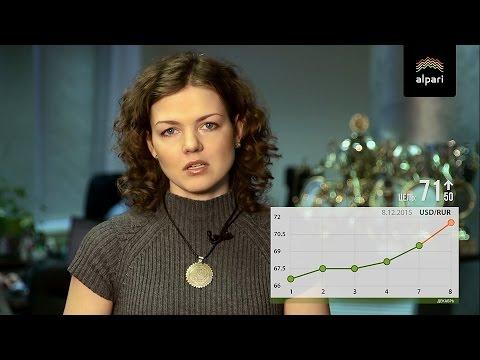 Доллар и евро выросли на открытии торгов