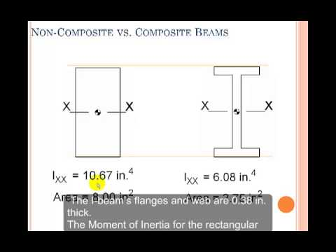 Composite Shapes and Moment of Inertia