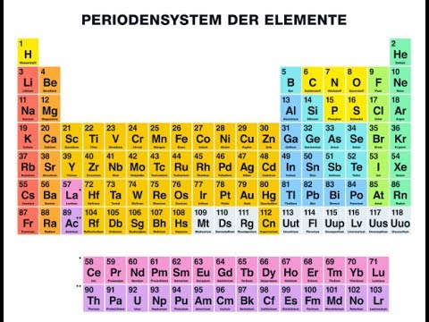 The Elements   German Version
