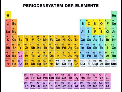 The elements german version youtube the elements german version urtaz Choice Image