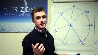 Personal Development: The Wheel of Life Tutorial