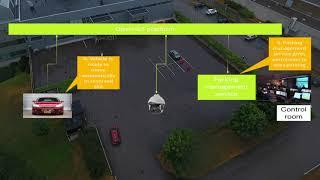 AUTOPILOT Tampere Pilot Site - Automated Valet parking