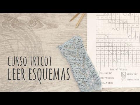 Curso Tricot - Cómo Leer Esquemas o Gráficos de Puntos