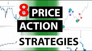 The 8 best Price Action trading strategies