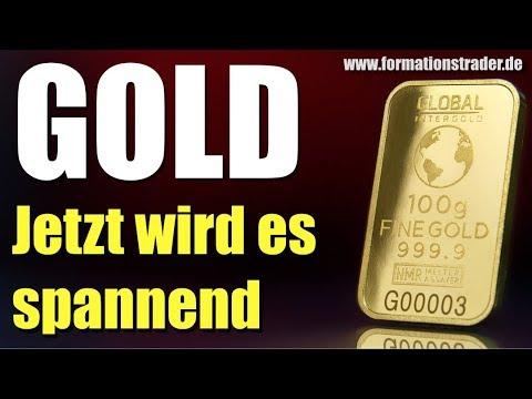 Gold silber jetzt