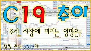 C19 추이 (주식 시장에 미치는 영향은?) : 통계 …
