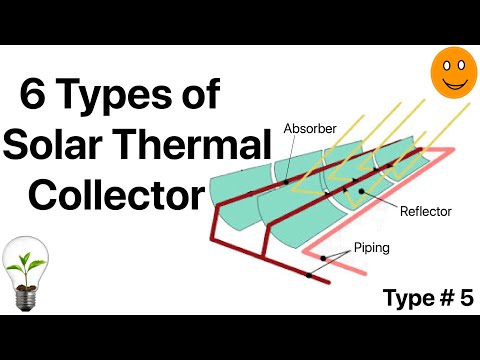 6 Types of Solar Thermal Collector