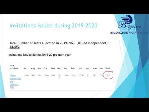 The Reality Of New Australian Occupation List | 2020/21 [PUNJABI]