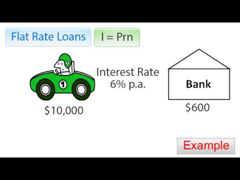 Simple Interest Or Flat Rate Loans