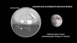 Плоская Земля - Вращение Солнца и Луны над Плоской Землёй за 1 (один) год. (фазы луны)