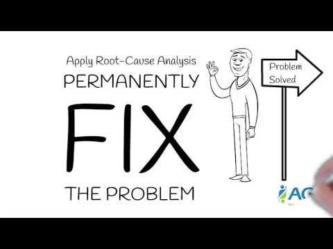 ABC Of Root Cause Analysis