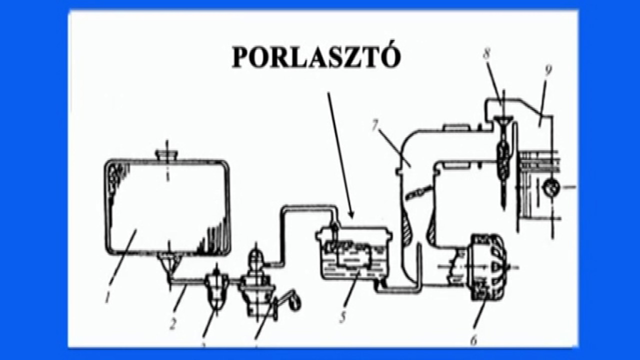 Robogó üzemanyag szintjelző hiba