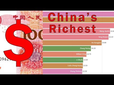 Richest People in China 2007 - 2019 (Billionaire's)