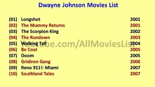 Dwayne Johnson Movies List