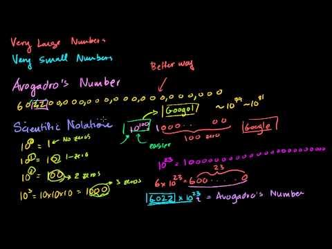 Notazione Scientifica (vecchio)