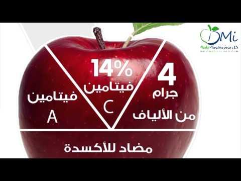 فوائد التفاح – تفاحة واحدة تغنيك عن الطبيب