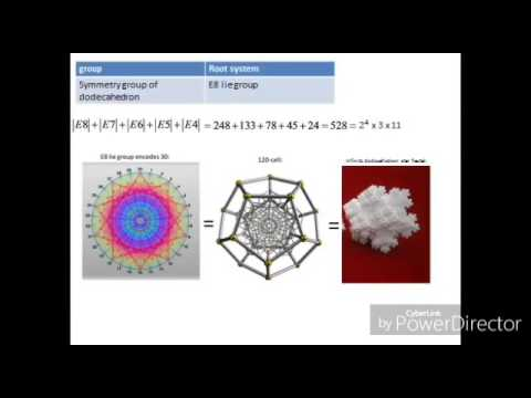 Dodecahedron root system E8 lie group