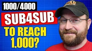 Trick to Get More Subscribers on YouTube