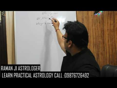 SATURN KNOWLEDGE PART 5TH APPOINTMENT 09876726492(RAMAN JI ASTROLOGER) CHANDIGARH