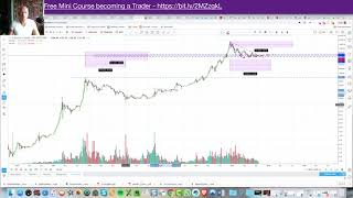 Bitcoin why next major move is Down on Probability
