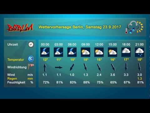 wie wird das Wetter heute in Berlin, Samstag 23 September
