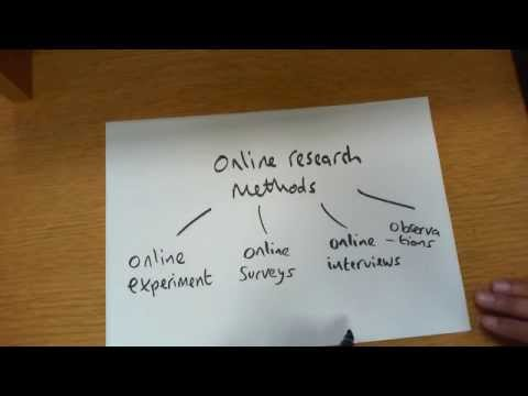 Online Research Methods - Some ideas
