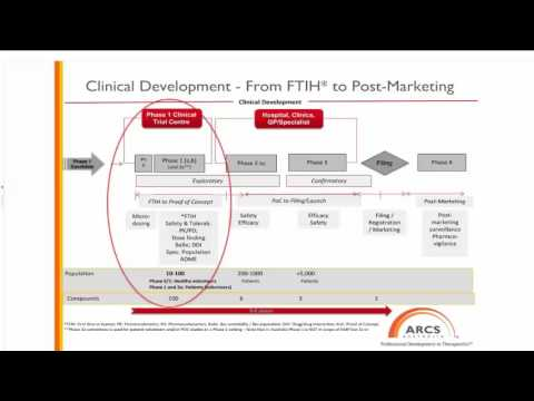 Overview of Phase 1 clinical trials presented by Franziska Loehrer