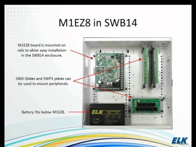 A How To Guide: Structured Wiring & M1