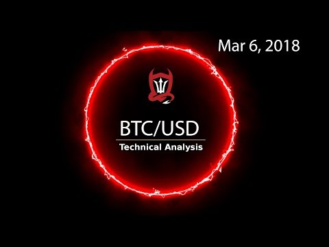 Bitcoin Technical Analysis (BTC/USD) Double Trouble? Or what about..? [03/06/2018]