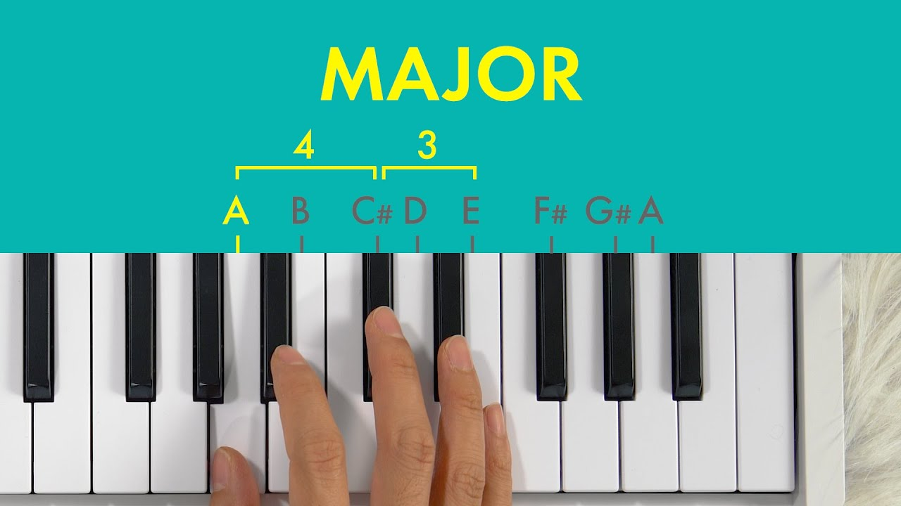 Learn Music Theory In Half An Hour Youtube