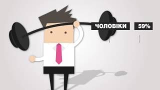 Як виглядає здоровий громадянин України