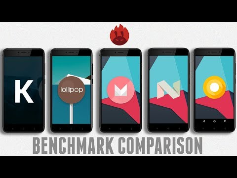 Android Oreo Vs Nougat Vs Marshmallow Vs Lollipop Vs Kitkat | Antutu & Gaming Bechmark Comparison