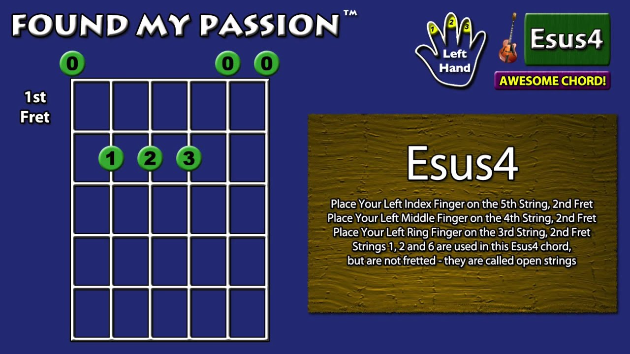 Awesome Sounding Guitar Chord Esus4 0 2 2 2 0 0 Youtube