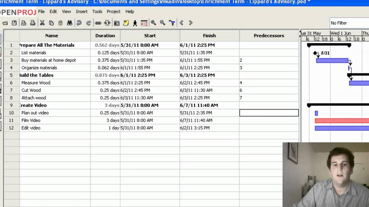 E-Term OpenProj Tutorial (Part V)