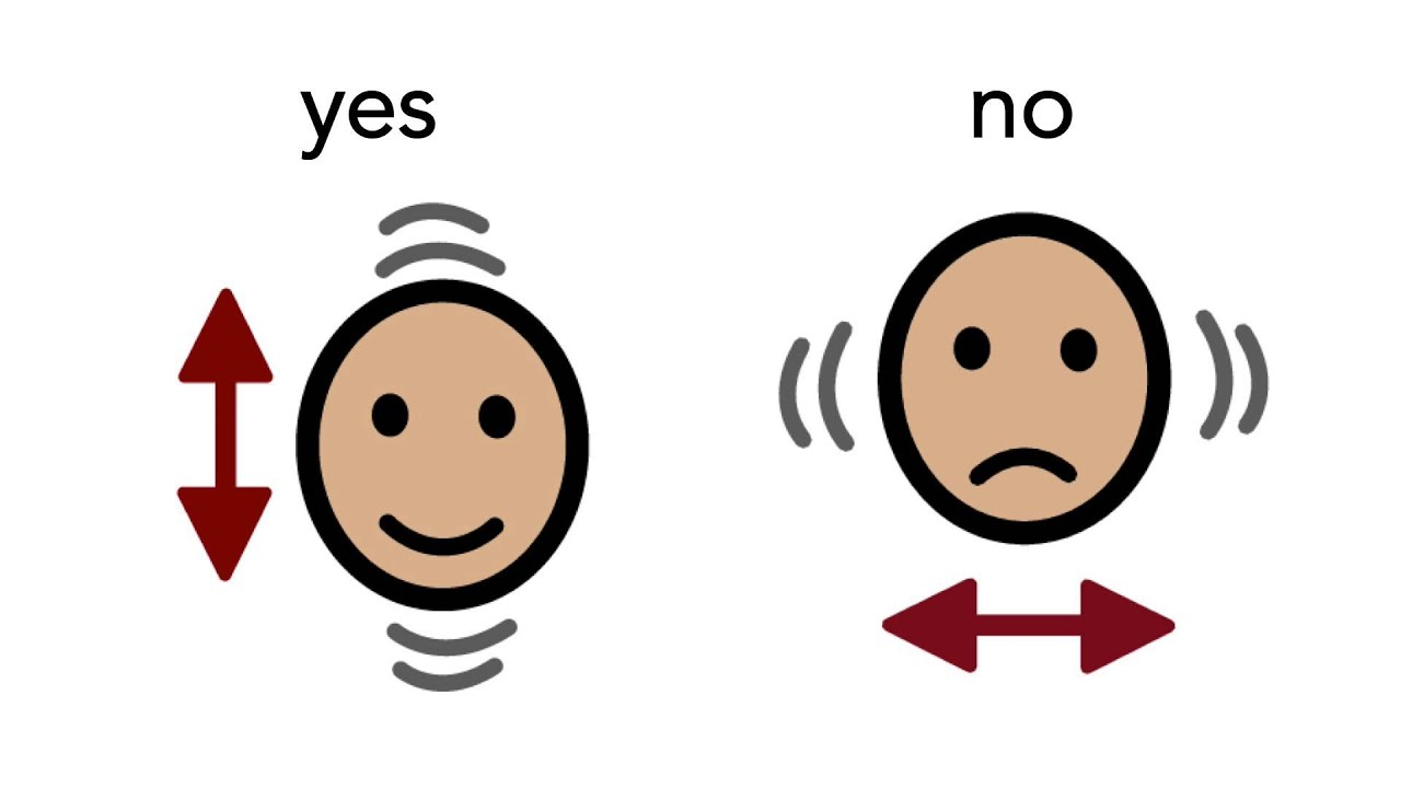 clipart for yes and no - photo #14