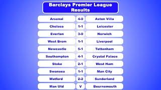 Spanish BBVA La Liga Results & Table screenshot 2