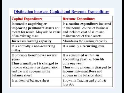 distinguish between capital and revenue expenditure
