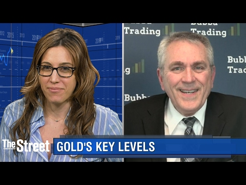 Gold Off To A Rough Week, Can It Recover? | Kitco News