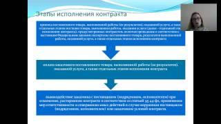 Вебинар: «Контракт по 44-ФЗ: заключение, исполнение, расторжение, отчетность» от 03.09.15