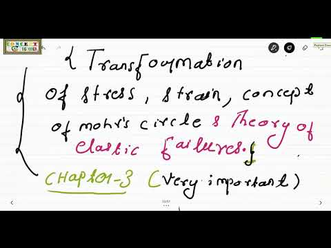 SOM,CHAP3,PART3, 2D STRESS TRANSFORMATION, GIVEN PLANE PRINCIPAL PLANE, FIND STRESSES AT ANY PLANE.