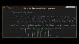 lesson 3 Metric System and Conversion