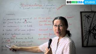 Những lỗi sai thường gặp khi viết tiếng Pháp (Phần 27): Một bài viết tả người (P1)