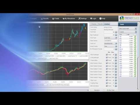 Beat the market with TrendTimer: Bulk Testing strategies
