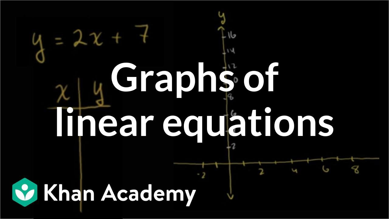 medium resolution of Graphs of linear equations   Linear equations and functions   8th grade    Khan Academy - YouTube