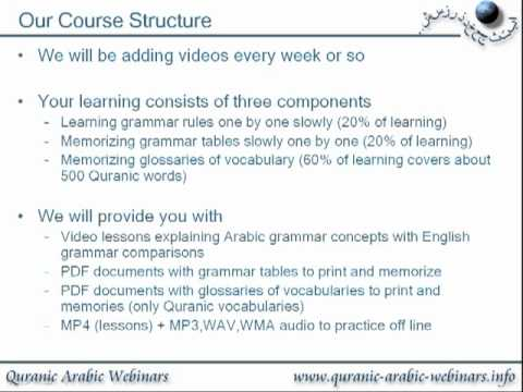 Introduction To Arabic Grammar Course