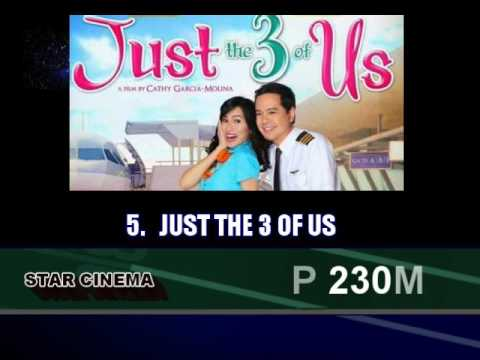2016 TOP GROSSING FILIPINO FILMS