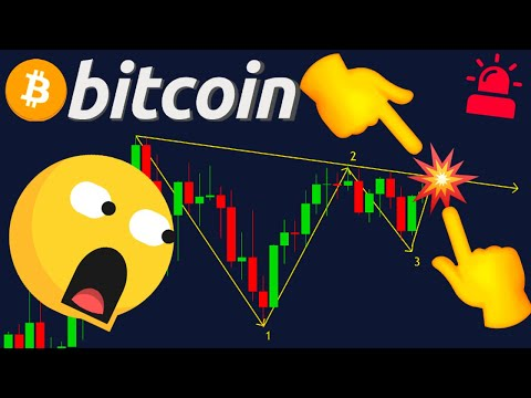THIS IS STOPPING BITCOIN FROM A BREAKOUT!!!!!! [break this level and we go parabolic!!!!!!!]