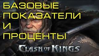 БАЗА или ПРОЦЕНТЫ . Как узнать... .Clash of Kings \u0026 Проект Bit.