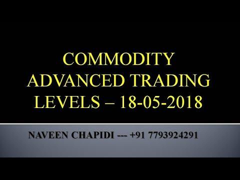 COMMODITY ADVANCED TRADING LEVELS -18/05/2018