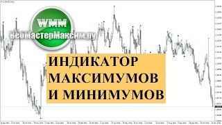 Индикатор минимумов и максимумов за период